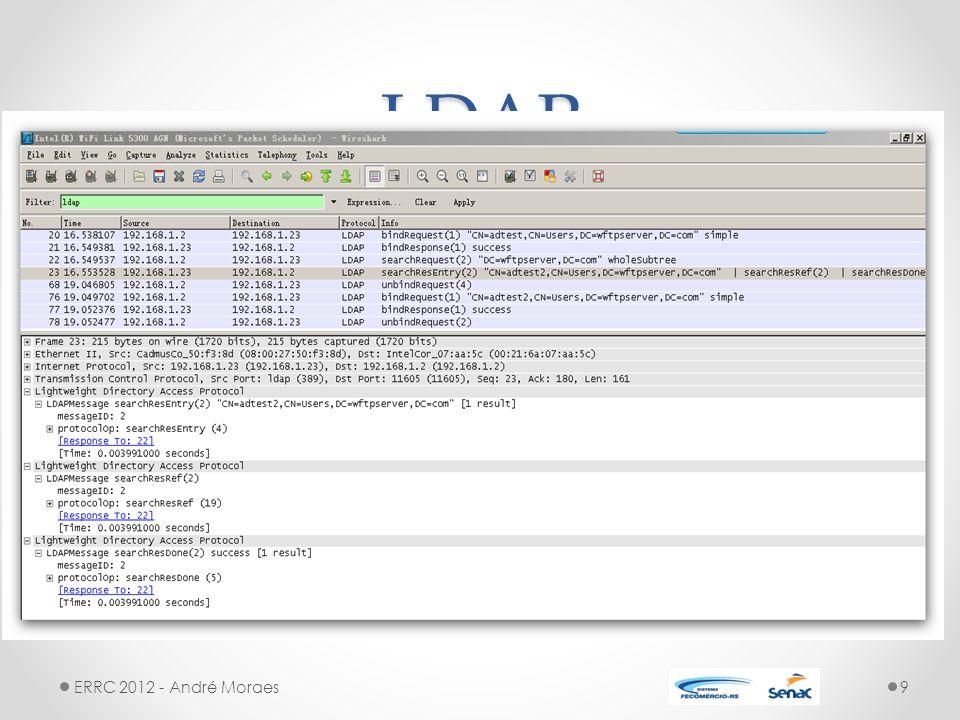 LDAP Padrão de armazenamento do formato de dados do Active Directory Formato universal no armazenamento Aplicações externas puderam interagir com o AD ERRC 2012 - André Moraes9