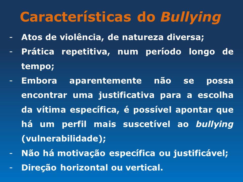 Características do Bullying -Atos de violência, de natureza diversa; -Prática repetitiva, num período longo de tempo; -Embora aparentemente não se pos