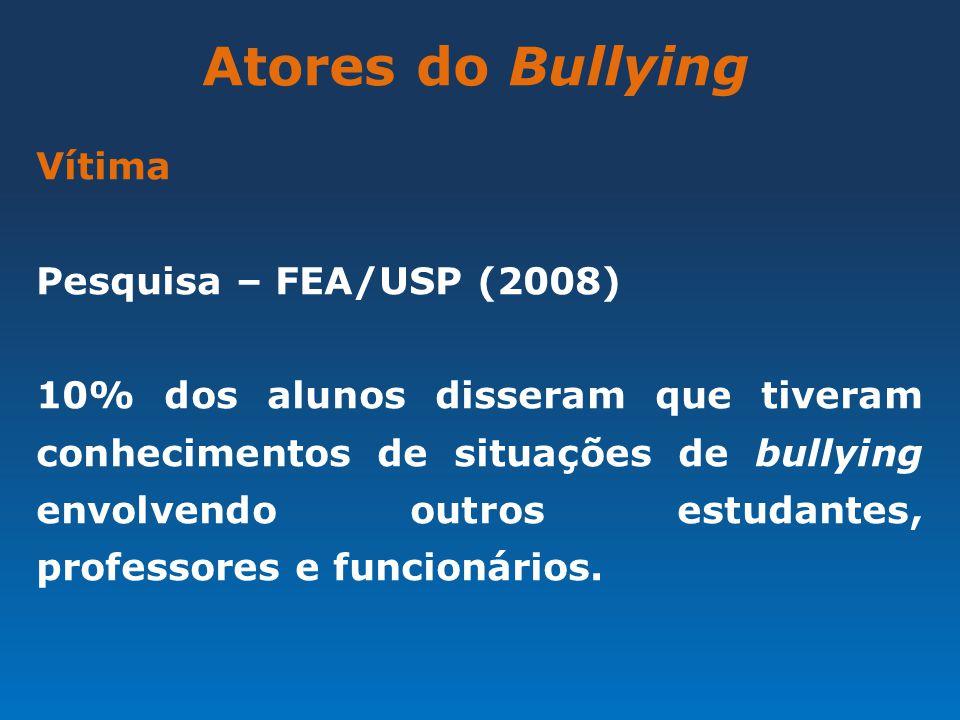 Atores do Bullying Vítima Pesquisa – FEA/USP (2008) 10% dos alunos disseram que tiveram conhecimentos de situações de bullying envolvendo outros estud
