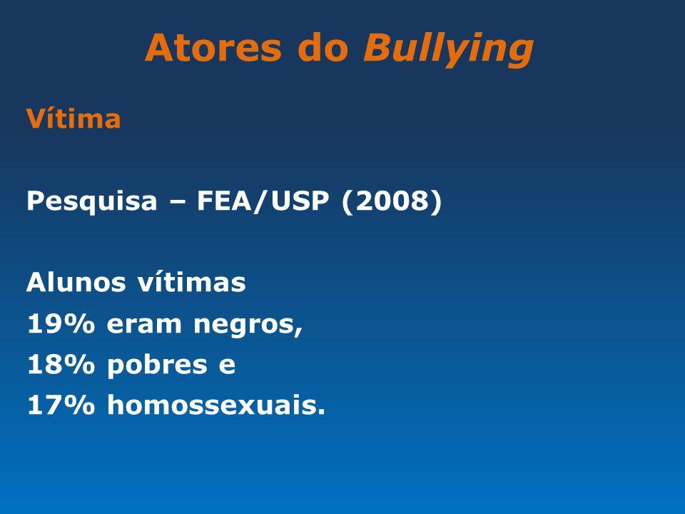 Atores do Bullying Vítima Pesquisa – FEA/USP (2008) Alunos vítimas 19% eram negros, 18% pobres e 17% homossexuais.