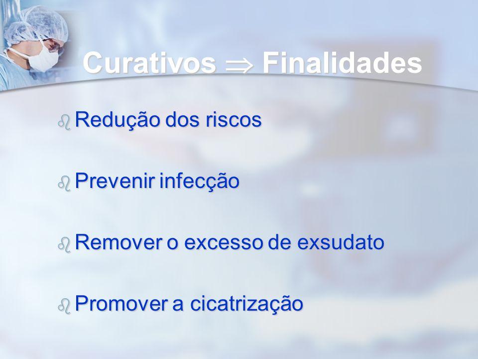 Curativos  Finalidades b Redução dos riscos b Prevenir infecção b Remover o excesso de exsudato b Promover a cicatrização