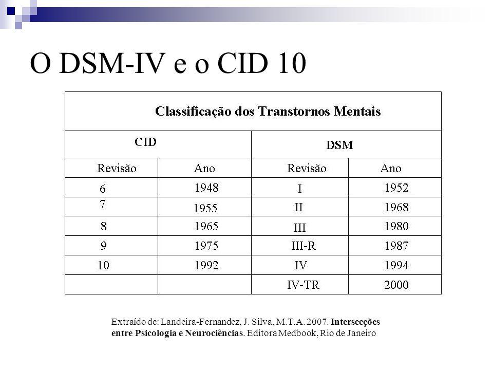 O DSM-IV e o CID 10 Extraído de: Landeira-Fernandez, J. Silva, M.T.A. 2007. Intersecções entre Psicologia e Neurociências. Editora Medbook, Rio de Jan