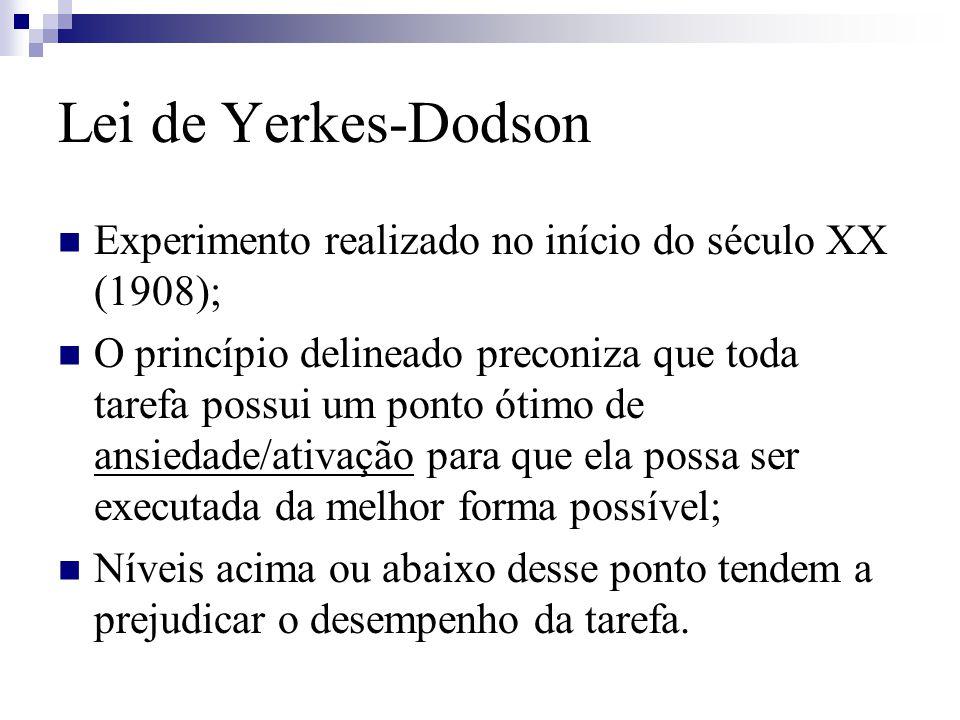 Lei de Yerkes-Dodson Experimento realizado no início do século XX (1908); O princípio delineado preconiza que toda tarefa possui um ponto ótimo de ans
