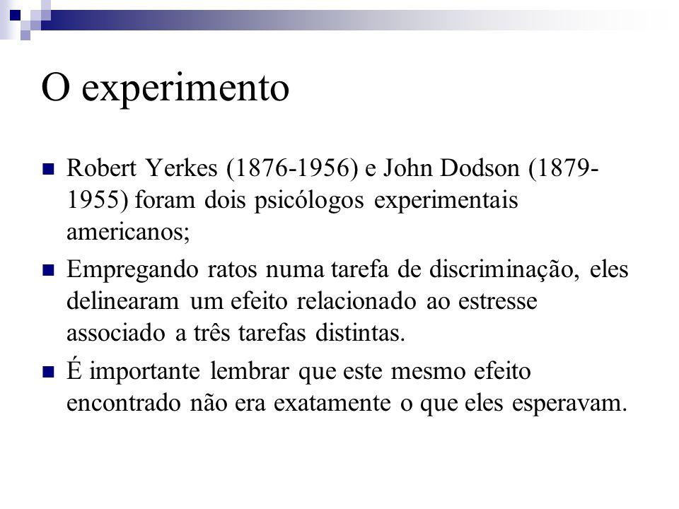 O experimento Robert Yerkes (1876-1956) e John Dodson (1879- 1955) foram dois psicólogos experimentais americanos; Empregando ratos numa tarefa de dis