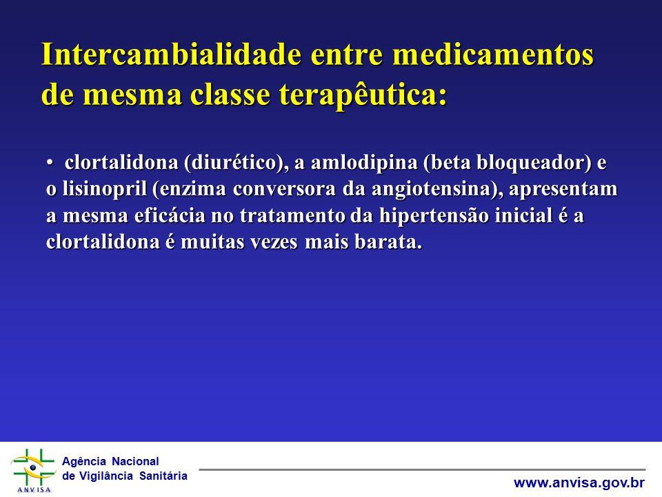 Agência Nacional de Vigilância Sanitária www.anvisa.gov.br Intercambialidade entre medicamentos de mesma classe terapêutica: clortalidona (diurético),