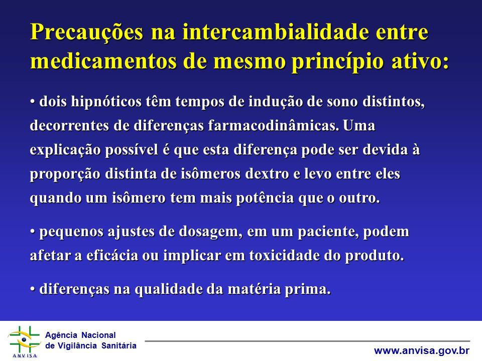Agência Nacional de Vigilância Sanitária www.anvisa.gov.br Precauções na intercambialidade entre medicamentos de mesmo princípio ativo: dois hipnótico