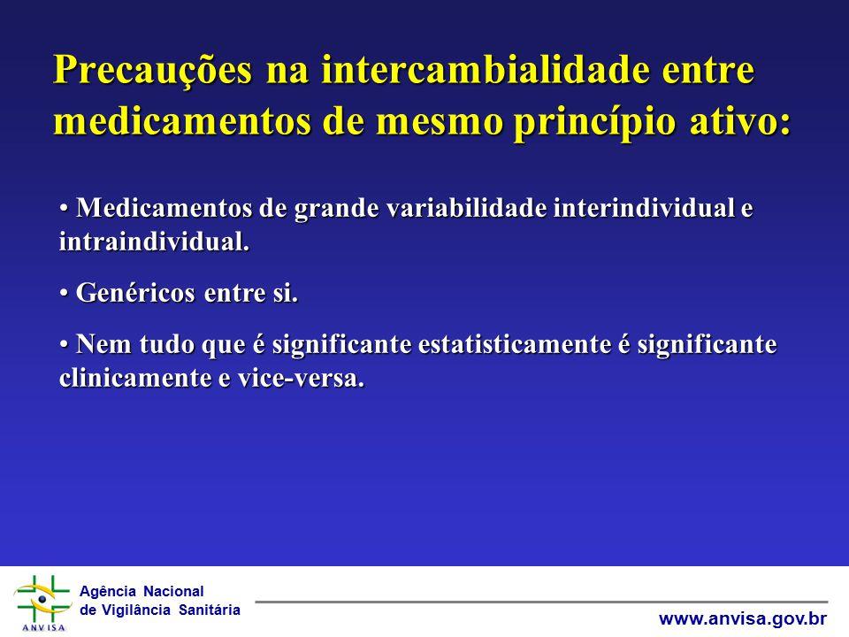 Agência Nacional de Vigilância Sanitária www.anvisa.gov.br Precauções na intercambialidade entre medicamentos de mesmo princípio ativo: Medicamentos de grande variabilidade interindividual e intraindividual.