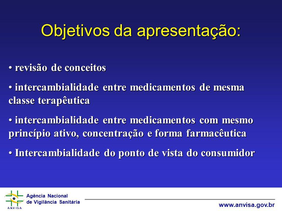 Agência Nacional de Vigilância Sanitária www.anvisa.gov.br Objetivos da apresentação: revisão de conceitos revisão de conceitos intercambialidade entr
