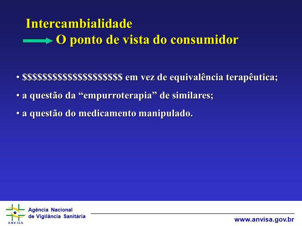 Agência Nacional de Vigilância Sanitária www.anvisa.gov.br Intercambialidade O ponto de vista do consumidor $$$$$$$$$$$$$$$$$$$$ em vez de equivalência terapêutica; $$$$$$$$$$$$$$$$$$$$ em vez de equivalência terapêutica; a questão da empurroterapia de similares; a questão da empurroterapia de similares; a questão do medicamento manipulado.