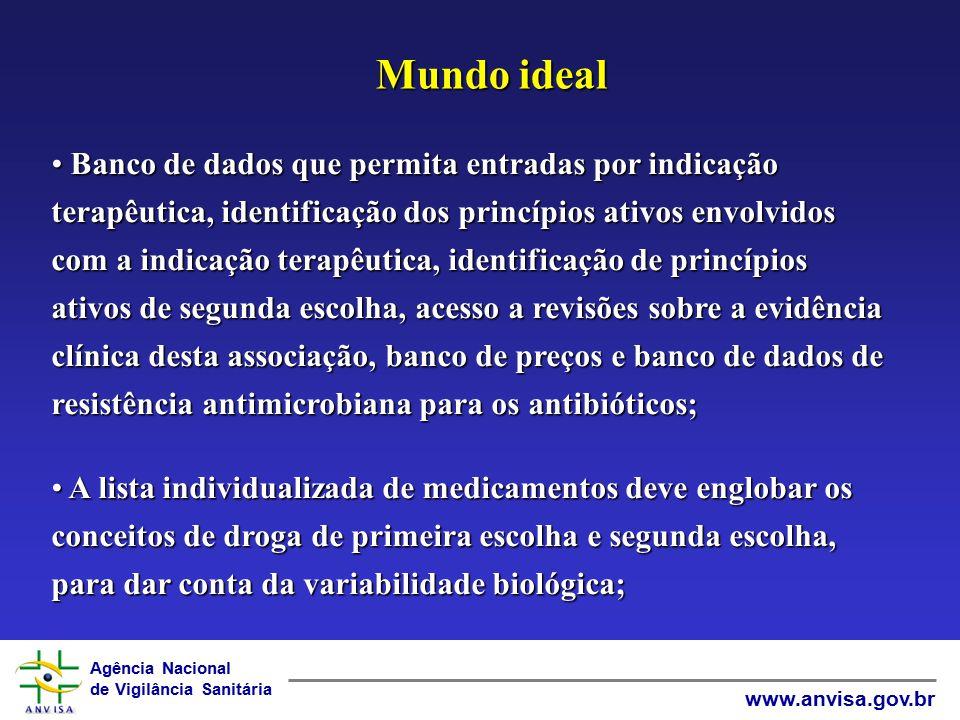 Agência Nacional de Vigilância Sanitária www.anvisa.gov.br Mundo ideal Banco de dados que permita entradas por indicação terapêutica, identificação do