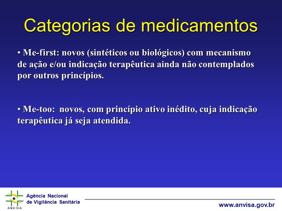 Agência Nacional de Vigilância Sanitária www.anvisa.gov.br Categorias de medicamentos Me-first: novos (sintéticos ou biológicos) com mecanismo de ação