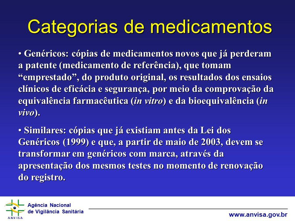 Agência Nacional de Vigilância Sanitária www.anvisa.gov.br Categorias de medicamentos Biossimilares: cópias de medicamentos biológicos, com mesma molécula e mesma indicação terapêutica, que comprovaram mesma eficácia e segurança, por meio de estudo clínico.