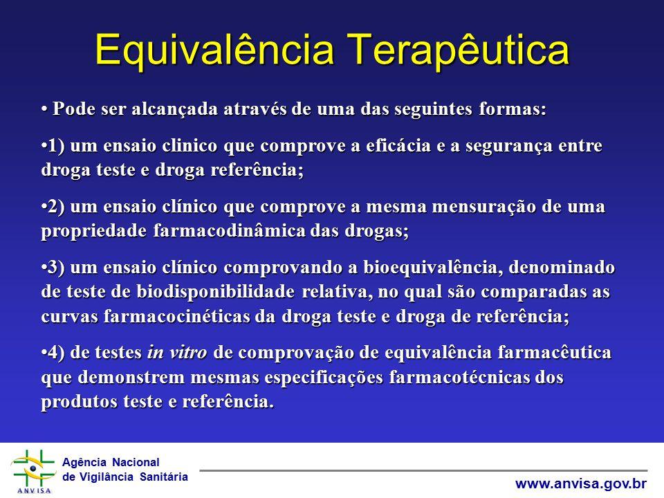 Agência Nacional de Vigilância Sanitária www.anvisa.gov.br Equivalência Terapêutica Comprovação de equivalência terapêutica no Brasil: Comprovação de equivalência terapêutica no Brasil: 1) todos os produtos de uso oral e de venda sob prescrição médica provem bioequivalência nos testes de biodisponibilidade relativa;1) todos os produtos de uso oral e de venda sob prescrição médica provem bioequivalência nos testes de biodisponibilidade relativa; 2) todos os produtos de uso oral e de venda sem prescrição médica provem equivalência farmacêutica;2) todos os produtos de uso oral e de venda sem prescrição médica provem equivalência farmacêutica; 3) todos os produtos que não são de uso oral provem equivalência farmacêutica.