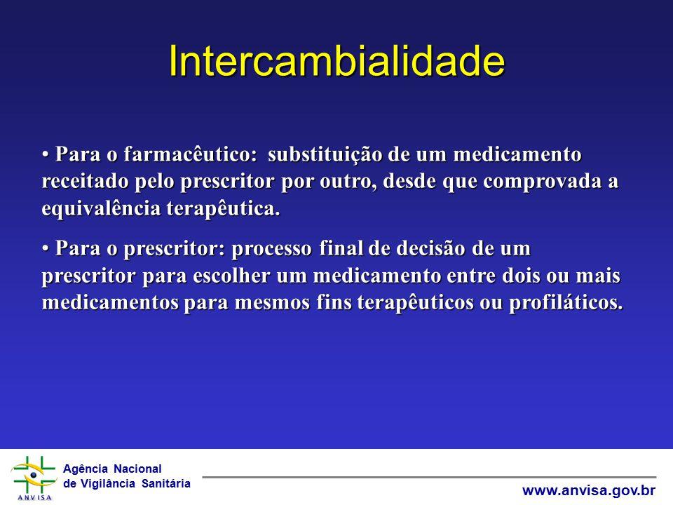 Agência Nacional de Vigilância Sanitária www.anvisa.gov.br Intercambialidade Para o farmacêutico: substituição de um medicamento receitado pelo prescr