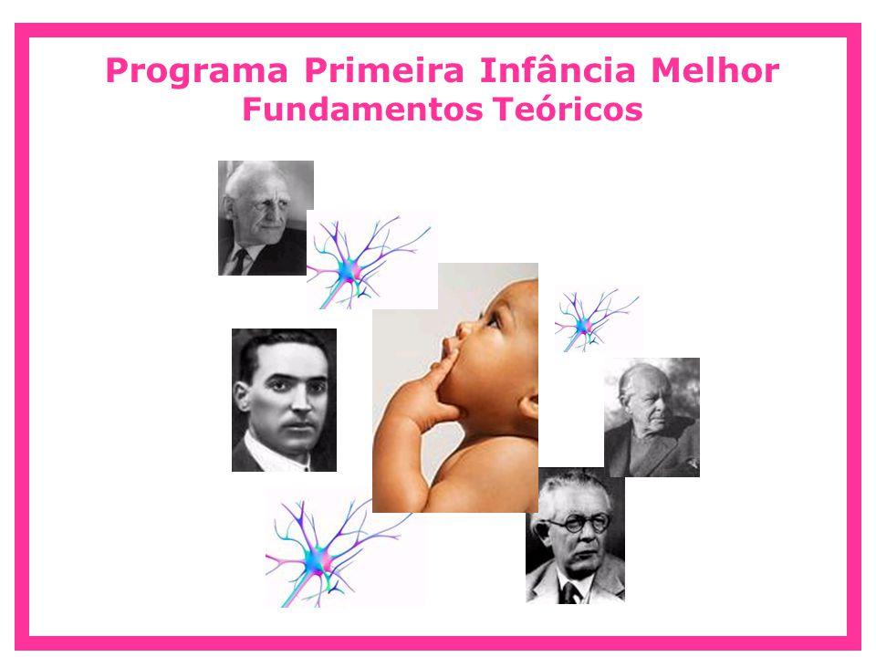 Programa Primeira Infância Melhor Fundamentos Teóricos