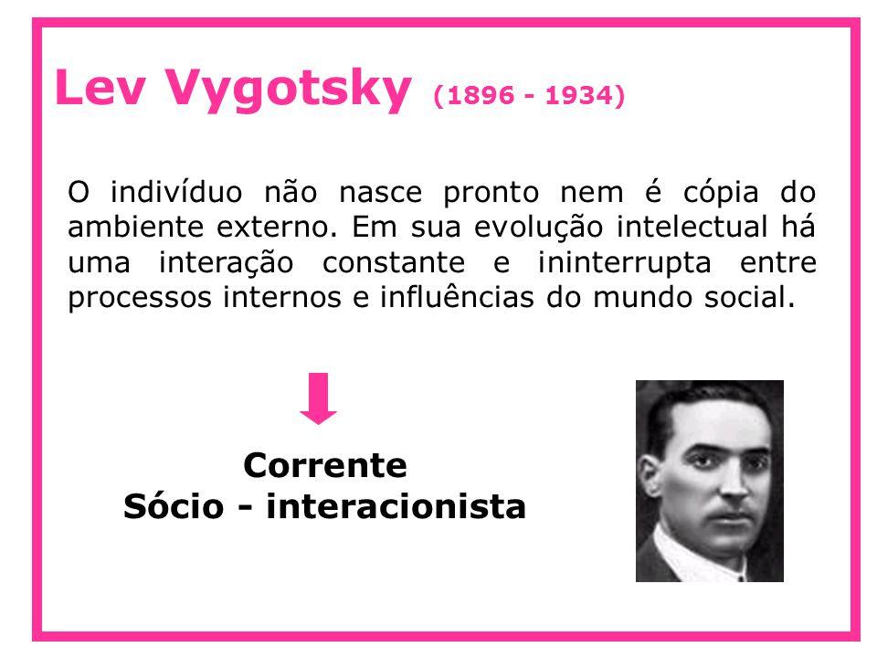 Lev Vygotsky (1896 - 1934) O indivíduo não nasce pronto nem é cópia do ambiente externo.