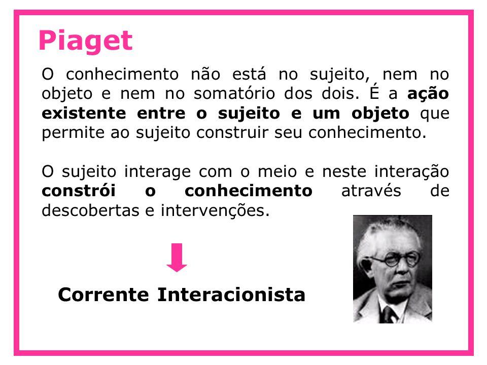 Piaget O conhecimento não está no sujeito, nem no objeto e nem no somatório dos dois. É a ação existente entre o sujeito e um objeto que permite ao su