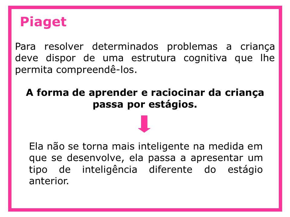 Piaget Para resolver determinados problemas a criança deve dispor de uma estrutura cognitiva que lhe permita compreendê-los. A forma de aprender e rac