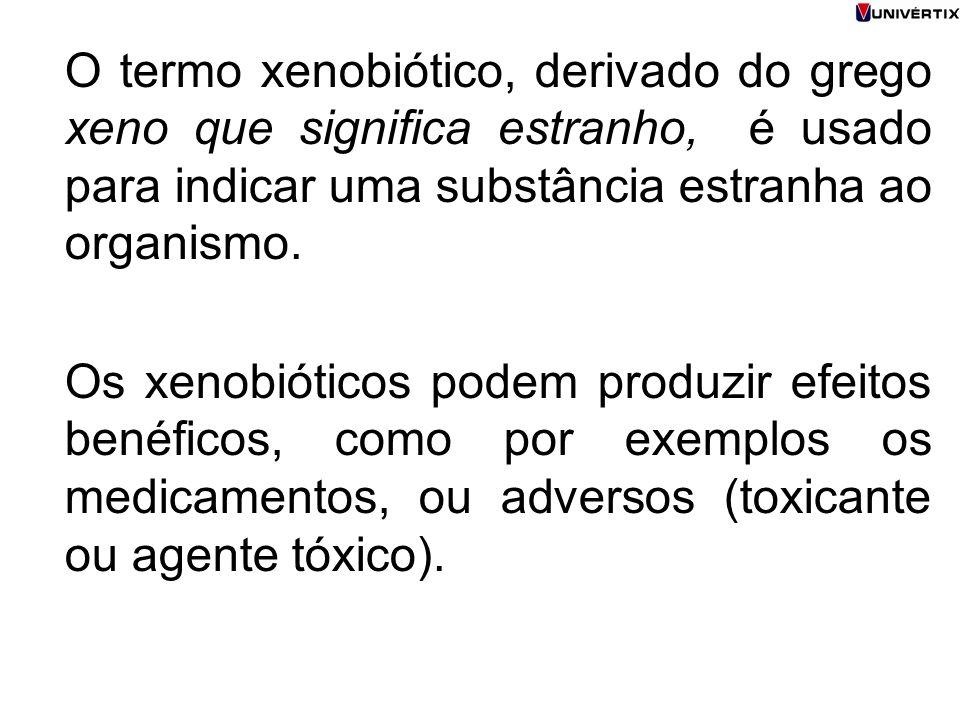 O termo xenobiótico, derivado do grego xeno que significa estranho, é usado para indicar uma substância estranha ao organismo. Os xenobióticos podem p