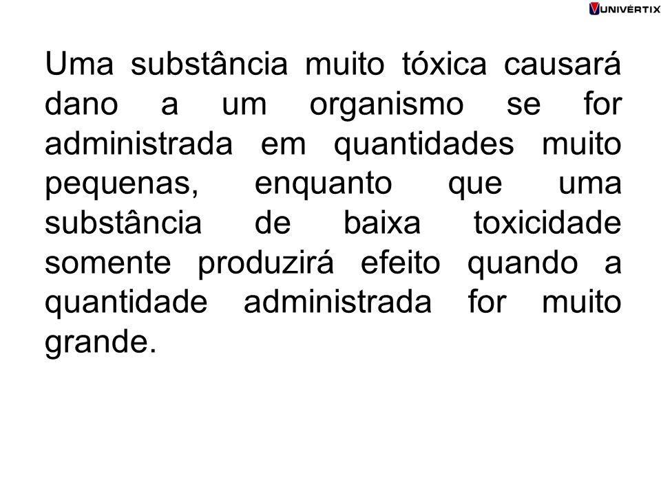 Uma substância muito tóxica causará dano a um organismo se for administrada em quantidades muito pequenas, enquanto que uma substância de baixa toxici