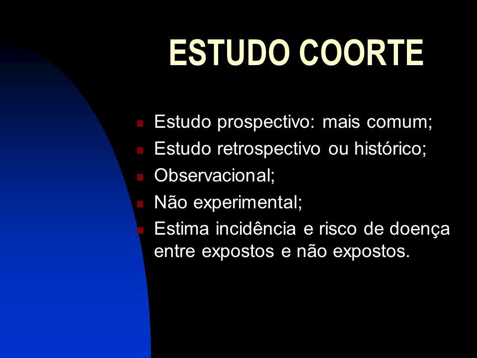 ESTUDO COORTE Estudo prospectivo: mais comum; Estudo retrospectivo ou histórico; Observacional; Não experimental; Estima incidência e risco de doença