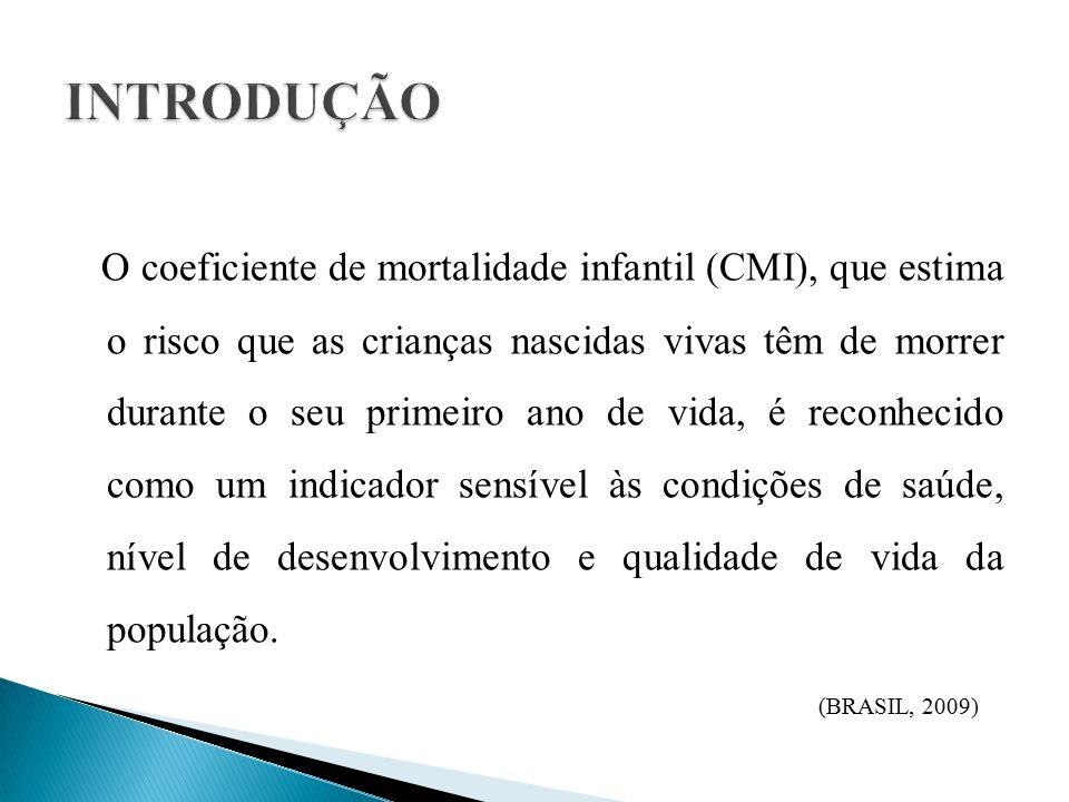 O coeficiente de mortalidade infantil (CMI), que estima o risco que as crianças nascidas vivas têm de morrer durante o seu primeiro ano de vida, é reconhecido como um indicador sensível às condições de saúde, nível de desenvolvimento e qualidade de vida da população.