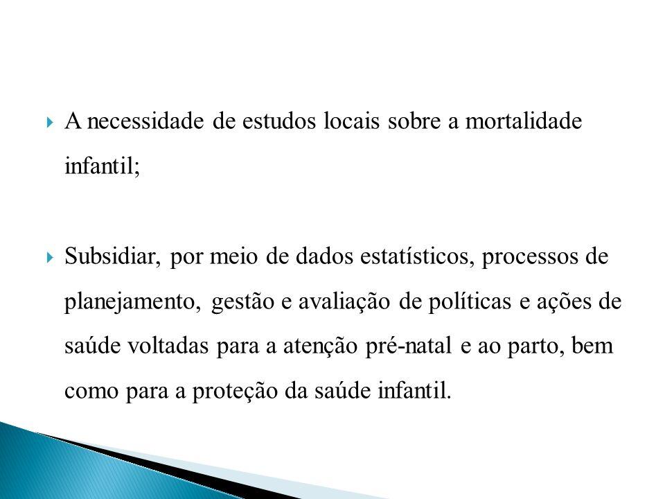  A necessidade de estudos locais sobre a mortalidade infantil;  Subsidiar, por meio de dados estatísticos, processos de planejamento, gestão e avaliação de políticas e ações de saúde voltadas para a atenção pré-natal e ao parto, bem como para a proteção da saúde infantil.