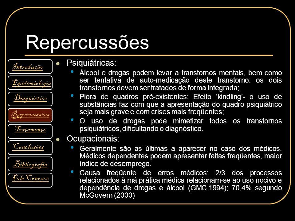 Repercussões Psiquiátricas: Álcool e drogas podem levar a transtornos mentais, bem como ser tentativa de auto-medicação deste transtorno: os dois tran