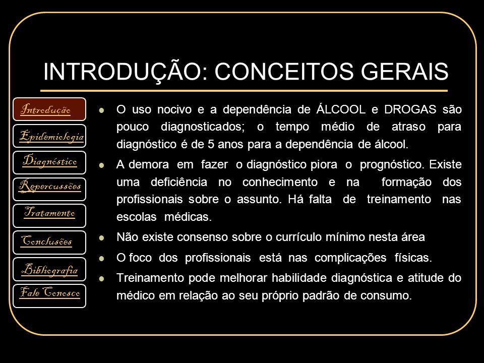 INTRODUÇÃO: CONCEITOS GERAIS O uso nocivo e a dependência de ÁLCOOL e DROGAS são pouco diagnosticados; o tempo médio de atraso para diagnóstico é de 5 anos para a dependência de álcool.