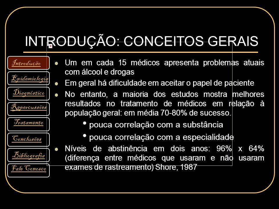 Situações facilitadoras (estresse profissional, queda do tabu em relação a seringas, disponibilidade aumentada).