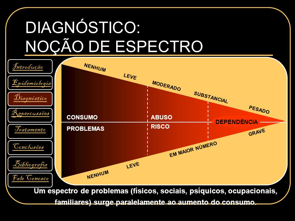 Um espectro de problemas (físicos, sociais, psíquicos, ocupacionais, familiares) surge paralelamente ao aumento do consumo. DIAGNÓSTICO: NOÇÃO DE ESPE