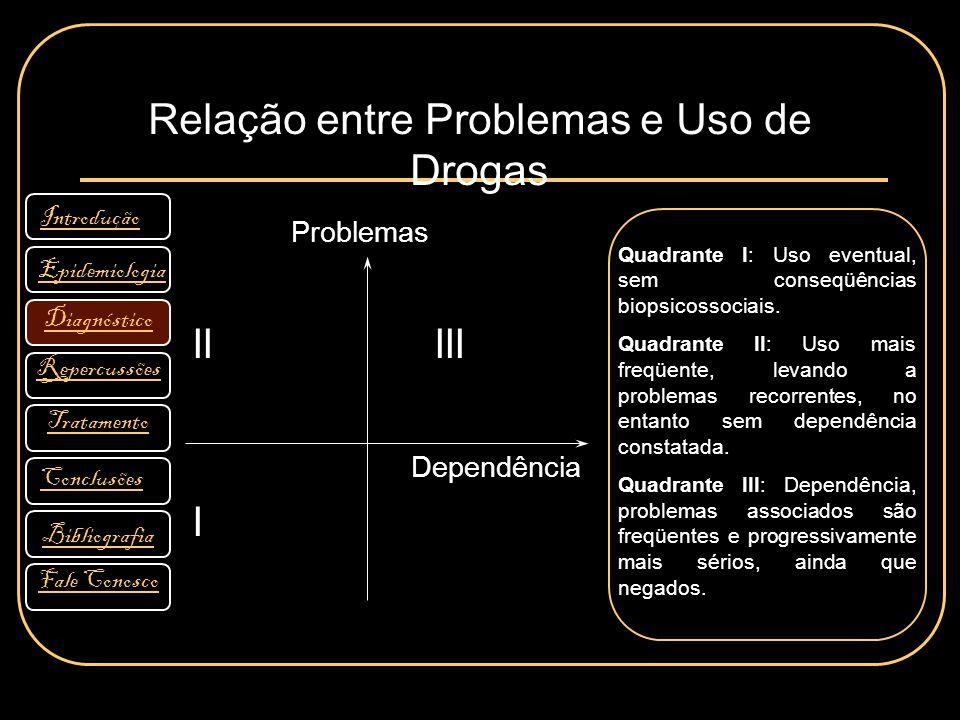 Relação entre Problemas e Uso de Drogas Problemas II III Dependência I Quadrante I: Uso eventual, sem conseqüências biopsicossociais. Quadrante II: Us