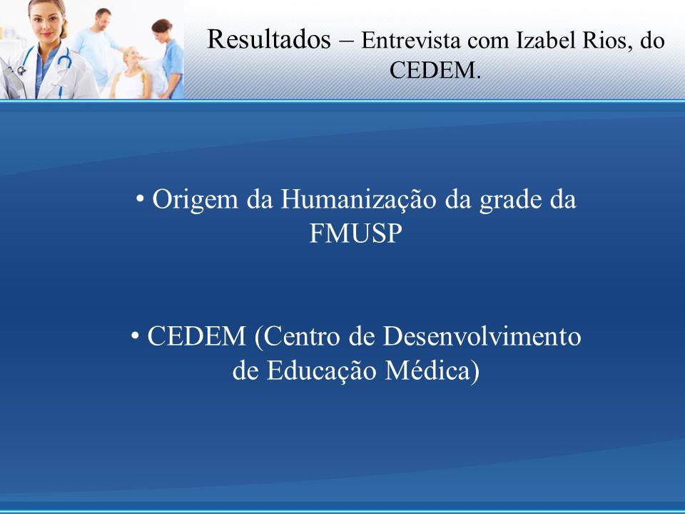 Resultados – Entrevista com Izabel Rios, do CEDEM. Origem da Humanização da grade da FMUSP CEDEM (Centro de Desenvolvimento de Educação Médica)