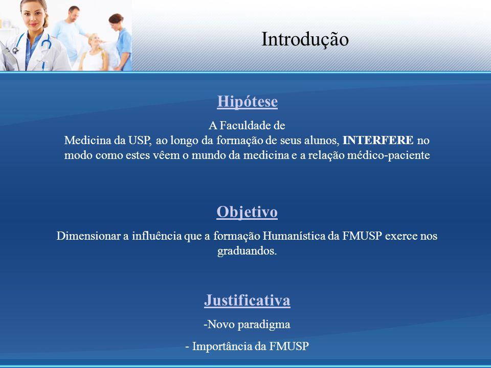 Hipótese A Faculdade de Medicina da USP, ao longo da formação de seus alunos, INTERFERE no modo como estes vêem o mundo da medicina e a relação médico