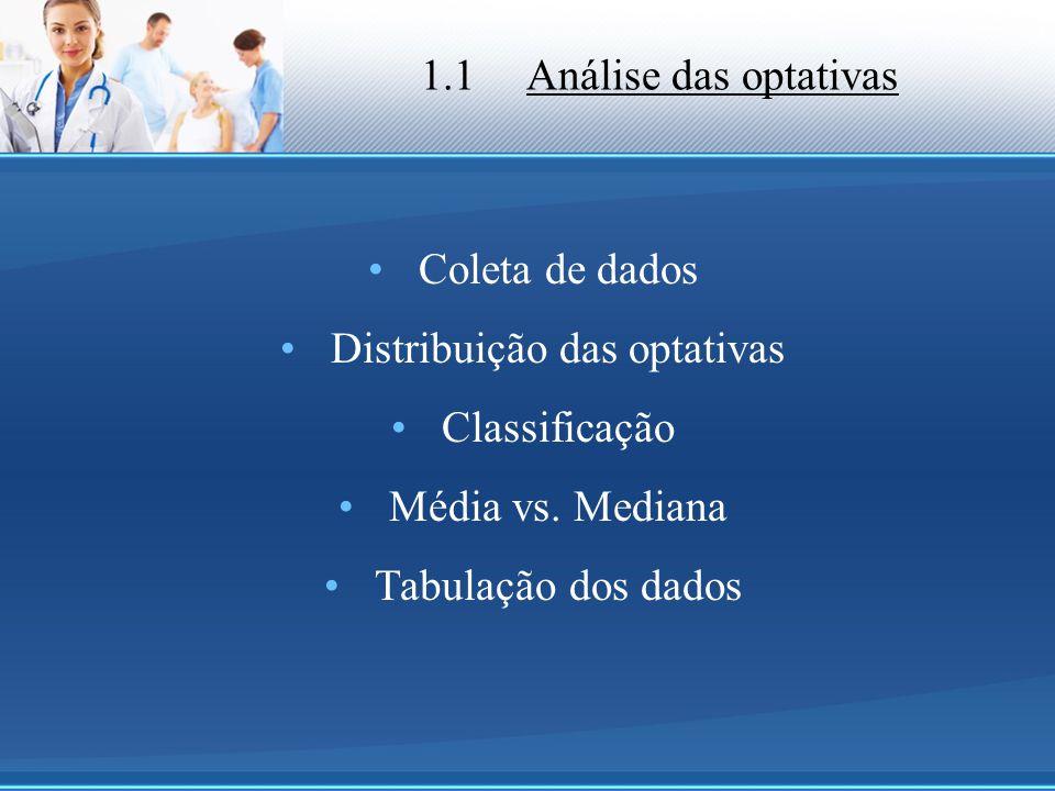 Coleta de dados Distribuição das optativas Classificação Média vs. Mediana Tabulação dos dados 1.1Análise das optativas