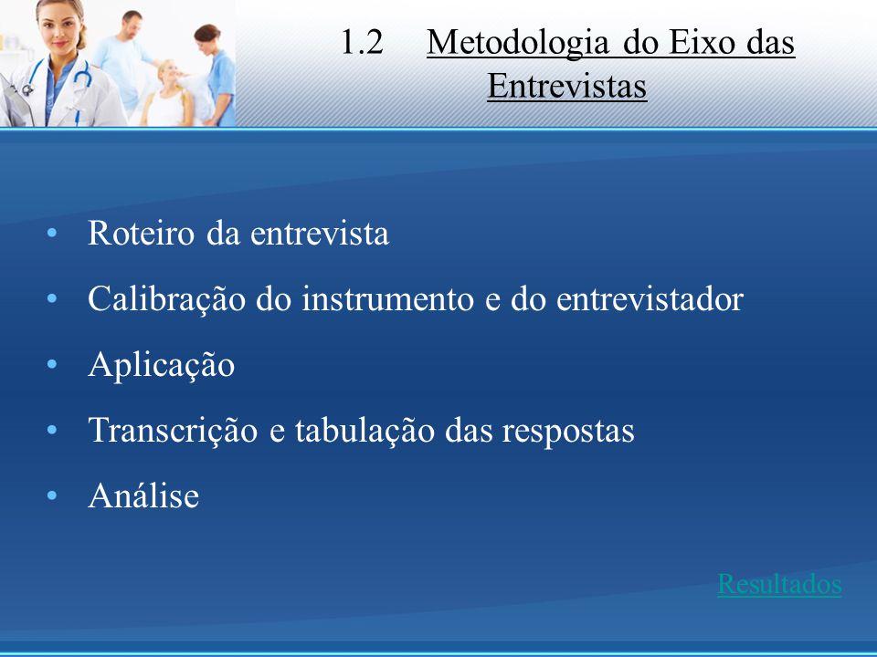 1.2 Metodologia do Eixo das Entrevistas Roteiro da entrevista Calibração do instrumento e do entrevistador Aplicação Transcrição e tabulação das respo