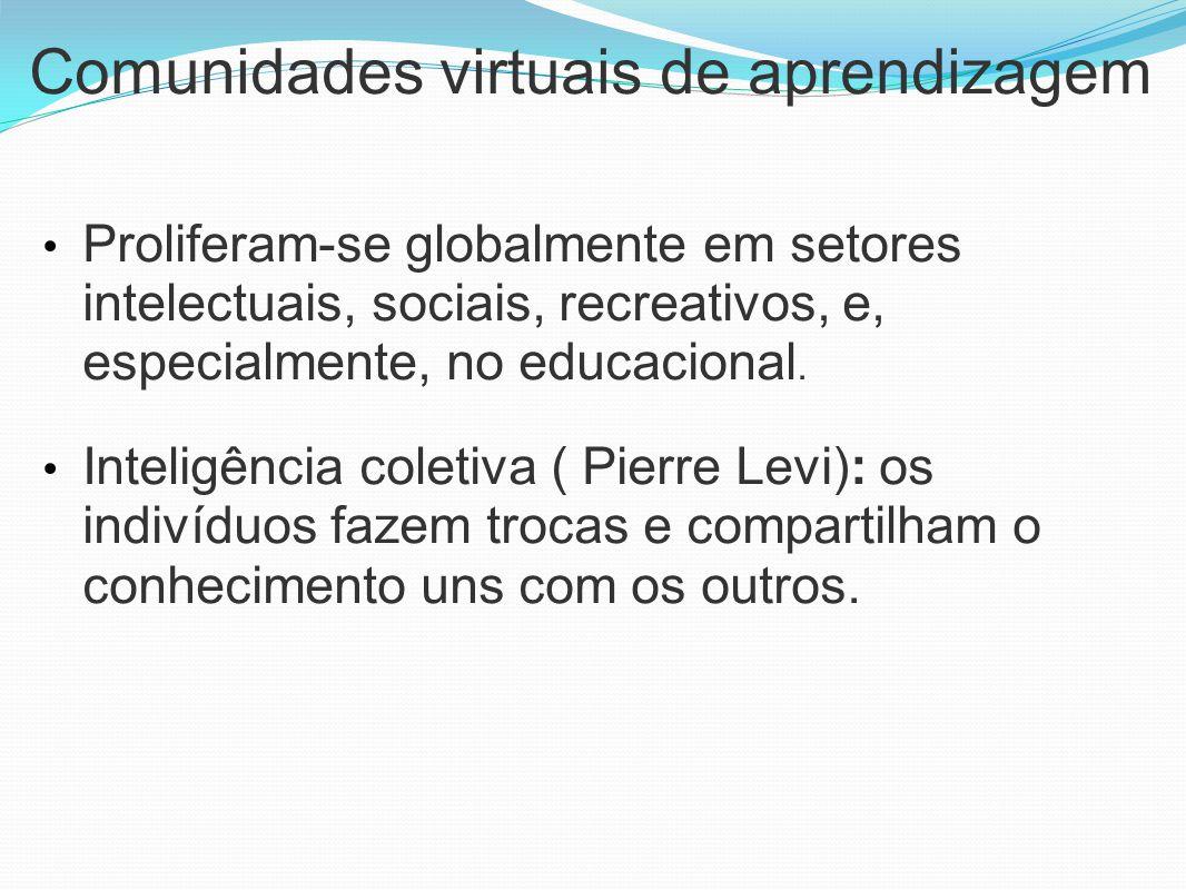 Comunidades virtuais de aprendizagem Proliferam-se globalmente em setores intelectuais, sociais, recreativos, e, especialmente, no educacional. Inteli