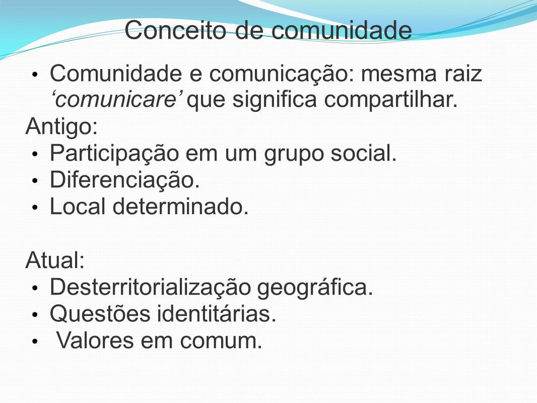 Conceito de comunidade Comunidade e comunicação: mesma raiz 'comunicare' que significa compartilhar. Antigo: Participação em um grupo social. Diferenc