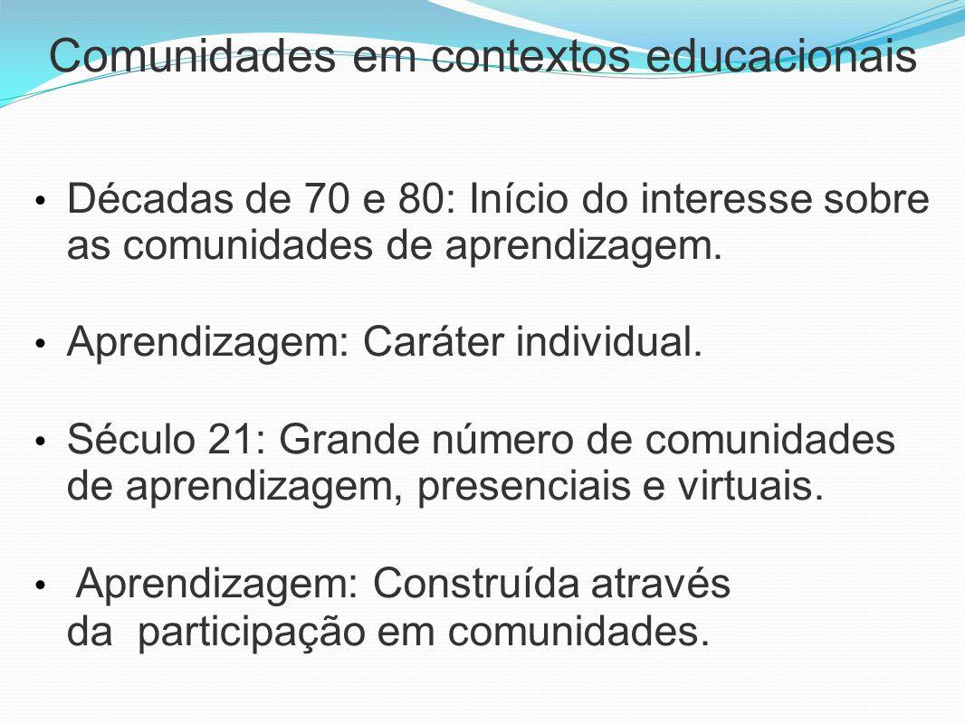Comunidades em contextos educacionais Décadas de 70 e 80: Início do interesse sobre as comunidades de aprendizagem. Aprendizagem: Caráter individual.