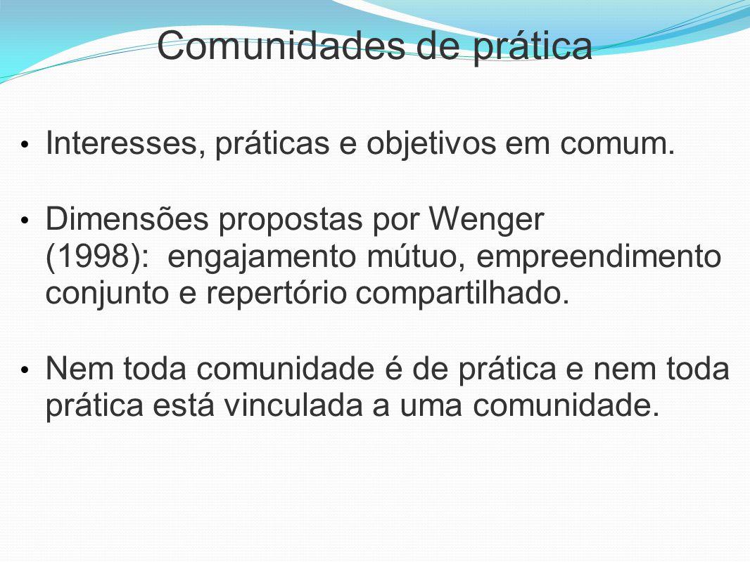 Comunidades de prática Interesses, práticas e objetivos em comum. Dimensões propostas por Wenger (1998): engajamento mútuo, empreendimento conjunto e