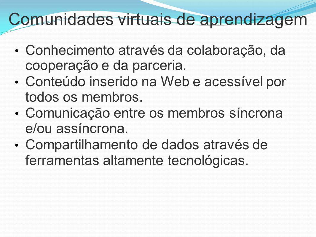 Comunidades virtuais de aprendizagem Conhecimento através da colaboração, da cooperação e da parceria. Conteúdo inserido na Web e acessível por todos