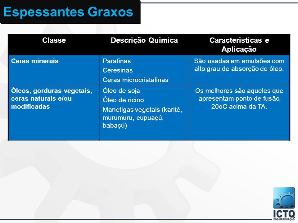 Espessantes Graxos ClasseDescrição QuímicaCaracterísticas e Aplicação Álcoois GraxosÁlcool cetílico Álcool cetoestearílico (30/70, 50/50) Álcool estea
