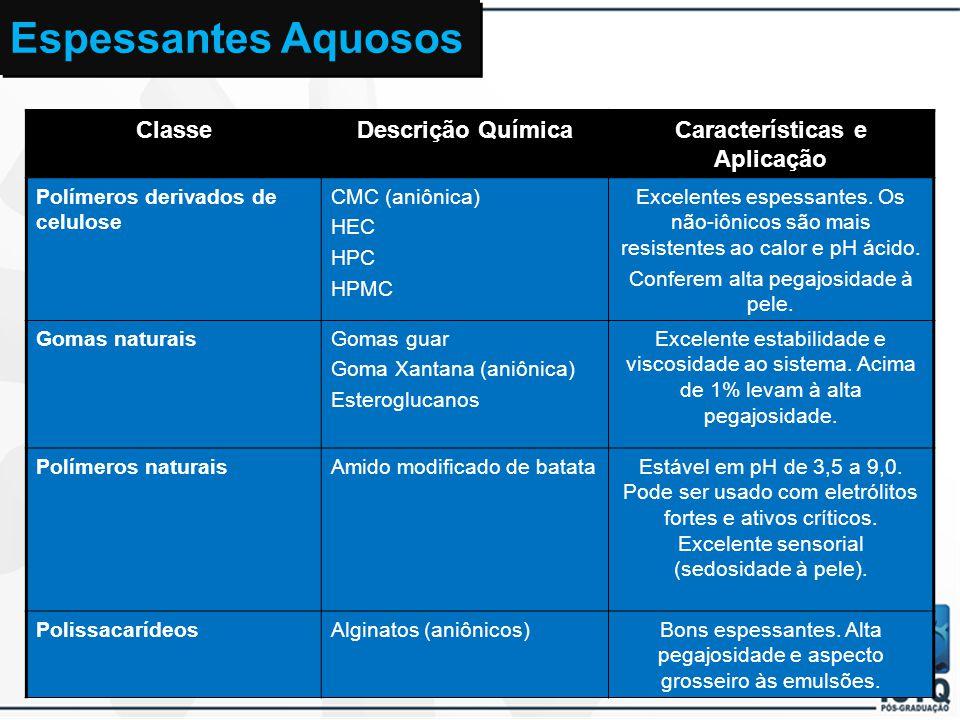 ClasseDescrição QuímicaCaracterísticas e Aplicação Ceras mineraisParafinas Ceresinas Ceras microcristalinas São usadas em emulsões com alto grau de ab