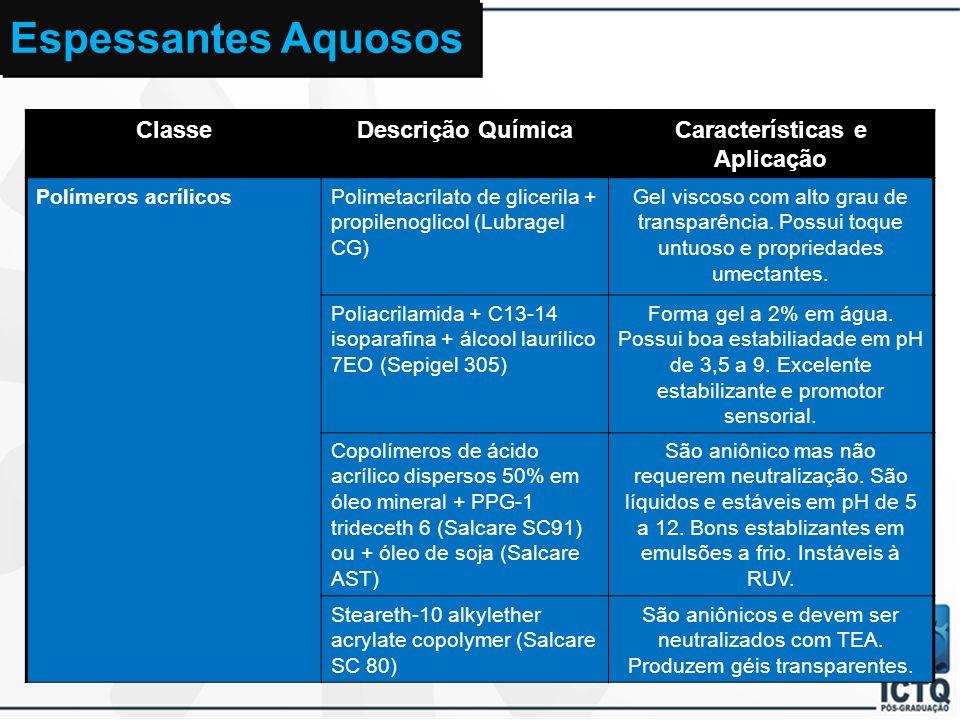 ClasseDescrição QuímicaCaracterísticas e Aplicação Polímeros derivados de celulose CMC (aniônica) HEC HPC HPMC Excelentes espessantes.