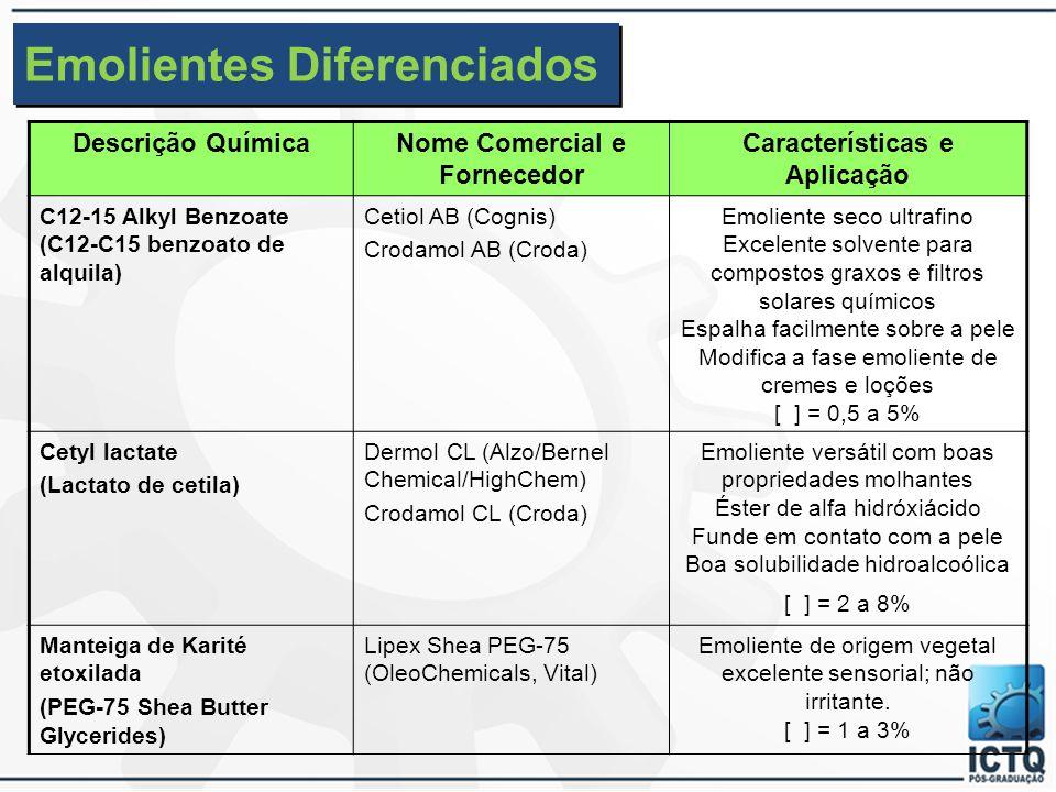 Emolientes Diferenciados Descrição QuímicaNome Comercial e Fornecedor Características e Aplicação Isonanyl isonanoate (Isonanoato de isonanila) Lanol 99 (Seppic/Chemyunion/DEG) Pelemol IN-2 (Phoenix Chemical/Midelt) Dermol 99 (Alzo/Bernel Chemical/HighChem) Excelente éster emoliente, doador de toque aveludado e excepcional espalhabilidade [ ] = 2 a 10% Cetyl acetate + Acetylated lanolin alcohol (Acetato de cetila + Álcool de lanolina acetilado) Chemylan AGLA (Chemyunion) Acetol 1706 (Cognis) Emoliente suave de rápida absorção na pele.