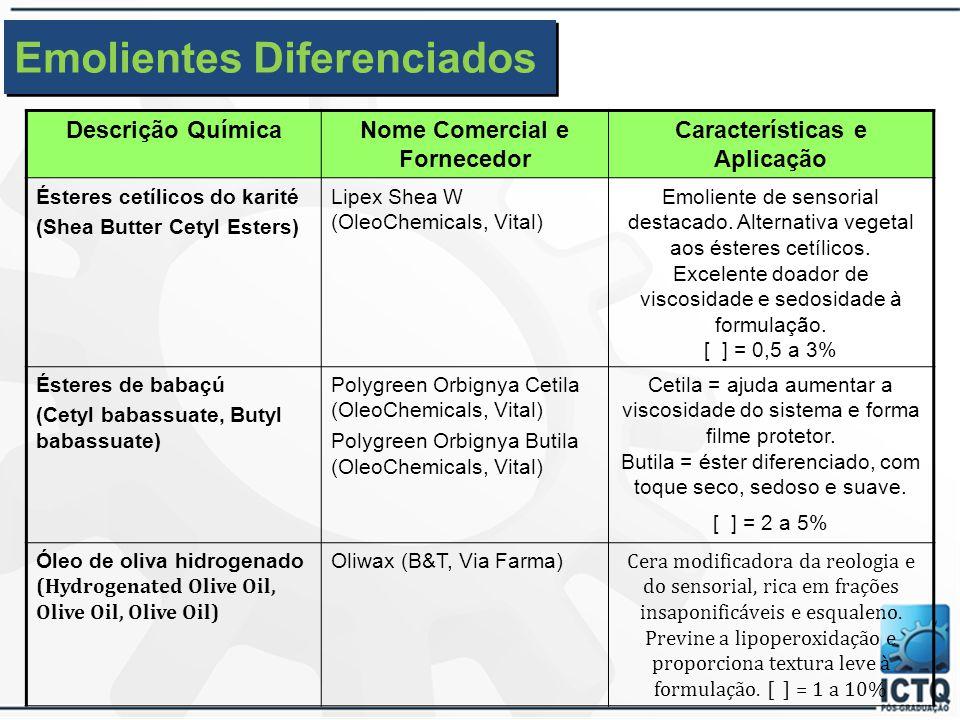 Descrição QuímicaNome Comercial e Fornecedor Características e Aplicação C12-15 Alkyl Benzoate (C12-C15 benzoato de alquila) Cetiol AB (Cognis) Crodam