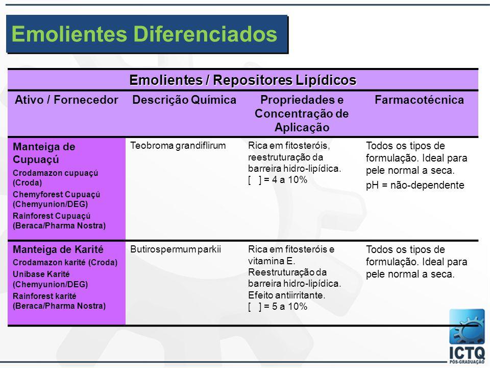 Descrição QuímicaNome Comercial e Fornecedor Características e Aplicação Ésteres cetílicos do karité (Shea Butter Cetyl Esters) Lipex Shea W (OleoChemicals, Vital) Emoliente de sensorial destacado.
