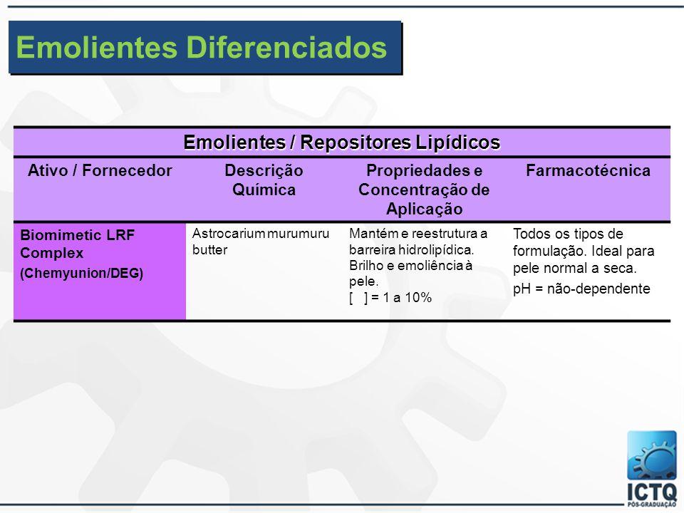 Emolientes / Repositores Lipídicos Ativo / FornecedorDescrição QuímicaPropriedades e Concentração de Aplicação Farmacotécnica Manteiga de Cupuaçú Crodamazon cupuaçú (Croda) Chemyforest Cupuaçú (Chemyunion/DEG) Rainforest Cupuaçú (Beraca/Pharma Nostra) Teobroma grandiflirumRica em fitosteróis, reestruturação da barreira hidro-lipídica.