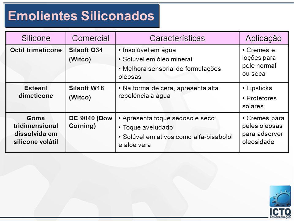 SiliconeComercialCaracterísticasAplicação FeniltrimeticoneDC 556 (Dow Corning) Apresenta alto índice de refração, proporcionando brilho para a pele Gr