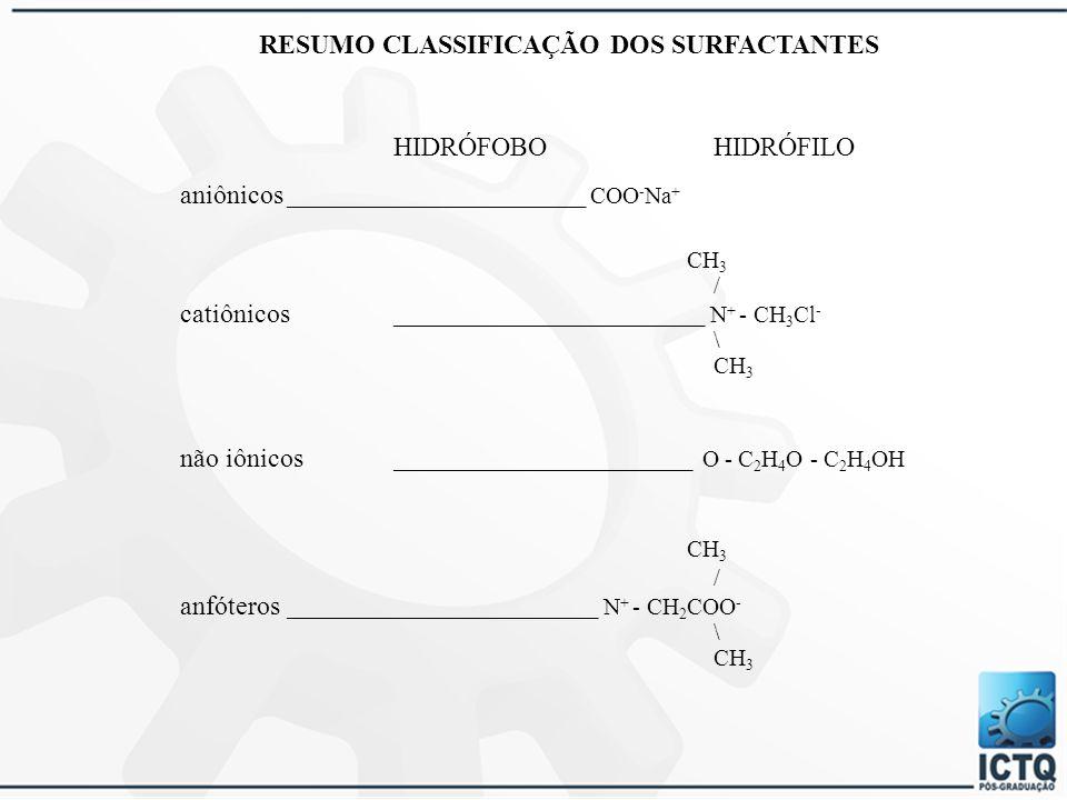 Produtos para Cuidado dos Cabelos Xampus